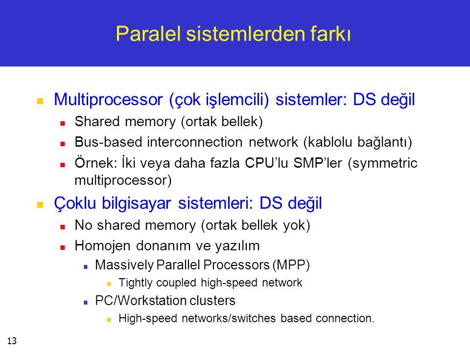 13 Paralel sistemlerden farkı  Multiprocessor (çok işlemcili) sistemler: DS değil  Shared memory (ortak bellek)  Bus-based interconnection network