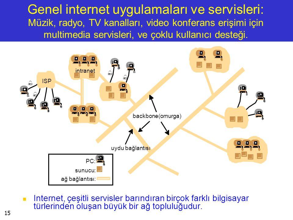 15 Genel internet uygulamaları ve servisleri: Müzik, radyo, TV kanalları, video konferans erişimi için multimedia servisleri, ve çoklu kullanıcı deste