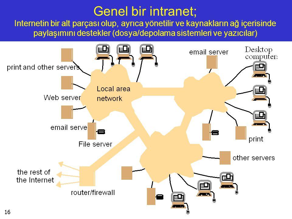 16 Genel bir intranet; Internetin bir alt parçası olup, ayrıca yönetilir ve kaynakların ağ içerisinde paylaşımını destekler (dosya/depolama sistemleri