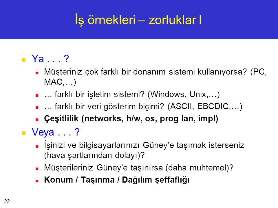 22 İş örnekleri – zorluklar I  Ya... ?  Müşteriniz çok farklı bir donanım sistemi kullanıyorsa? (PC, MAC,…)  … farklı bir işletim sistemi? (Windows