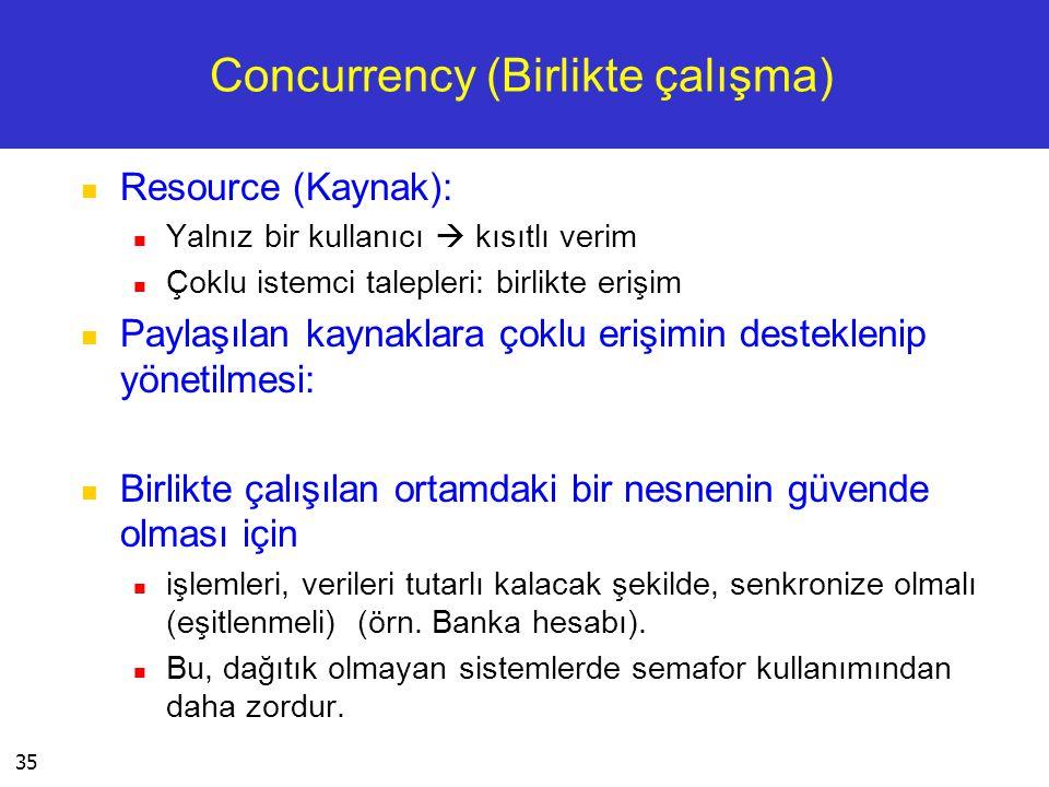 35 Concurrency (Birlikte çalışma)  Resource (Kaynak):  Yalnız bir kullanıcı  kısıtlı verim  Çoklu istemci talepleri: birlikte erişim  Paylaşılan