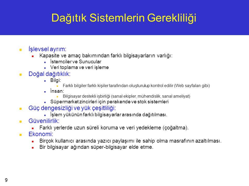 20 URL  Örn: http://www.dcs.qmw.ac.uk/research/distrib/book.html  İlk kısım: Kullanılacak protokol.