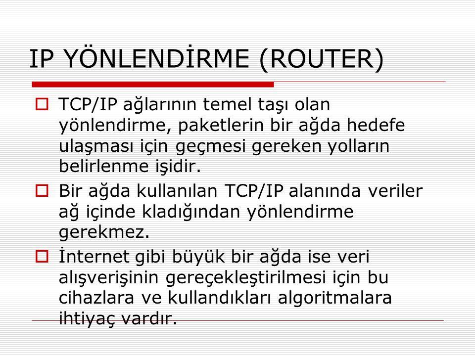 IP YÖNLENDİRME (ROUTER)  TCP/IP ağlarının temel taşı olan yönlendirme, paketlerin bir ağda hedefe ulaşması için geçmesi gereken yolların belirlenme i