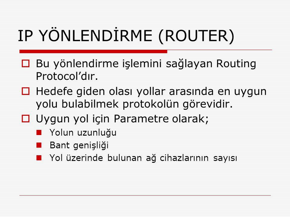 IP YÖNLENDİRME (ROUTER)  Bu yönlendirme işlemini sağlayan Routing Protocol'dır.  Hedefe giden olası yollar arasında en uygun yolu bulabilmek protoko