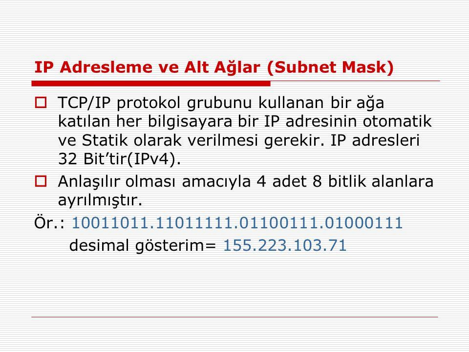 IP Adresleme ve Alt Ağlar (Subnet Mask)  TCP/IP protokol grubunu kullanan bir ağa katılan her bilgisayara bir IP adresinin otomatik ve Statik olarak