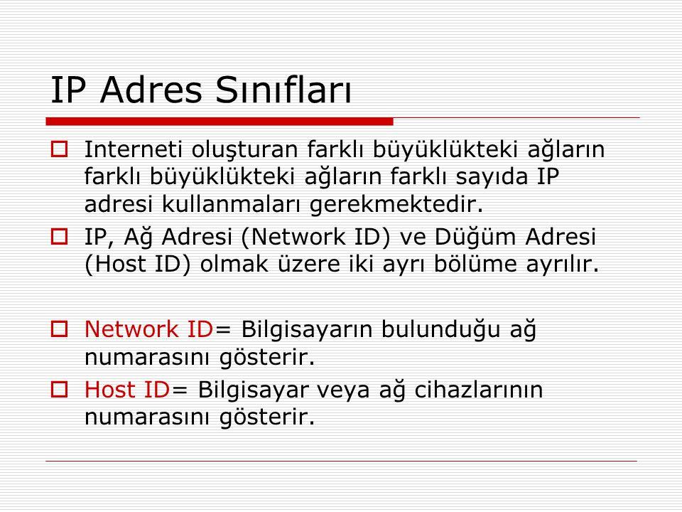 IP Adres Sınıfları  IP adreslerinin dağıtılmasını kolaylaştırmak amacıyla internet zerinde kullanılan IP'ler 5 adet alt sınıfa ayrılmıştır.
