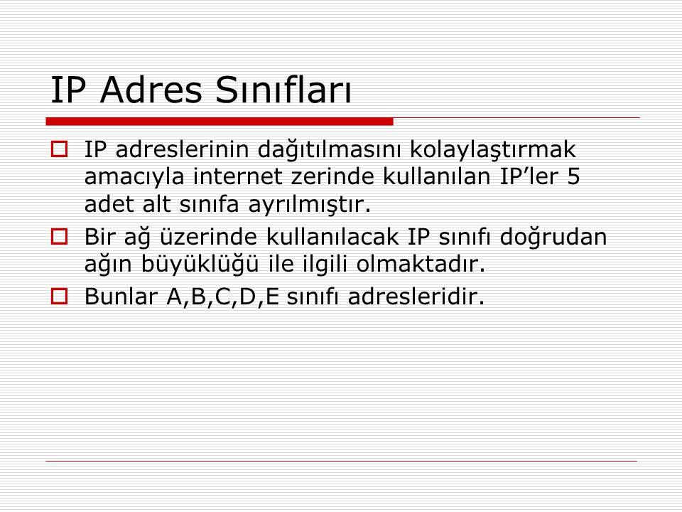 IP Adres Sınıfları  IP adreslerinin dağıtılmasını kolaylaştırmak amacıyla internet zerinde kullanılan IP'ler 5 adet alt sınıfa ayrılmıştır.  Bir ağ