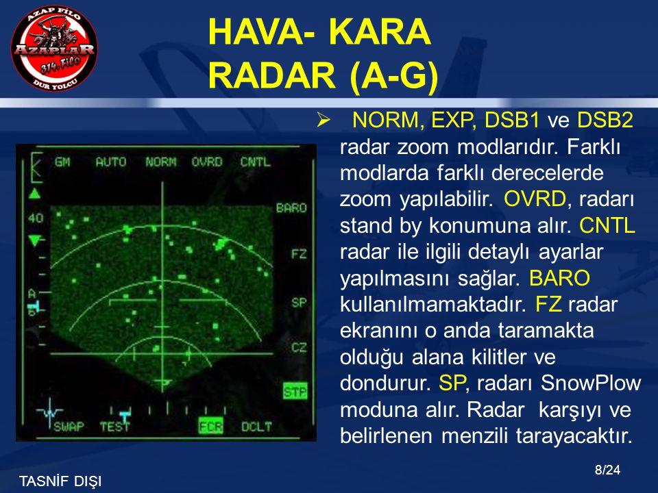 TASNİF DIŞI HAVA- KARA RADAR (A-G) 8/24  NORM, EXP, DSB1 ve DSB2 radar zoom modlarıdır. Farklı modlarda farklı derecelerde zoom yapılabilir. OVRD, ra