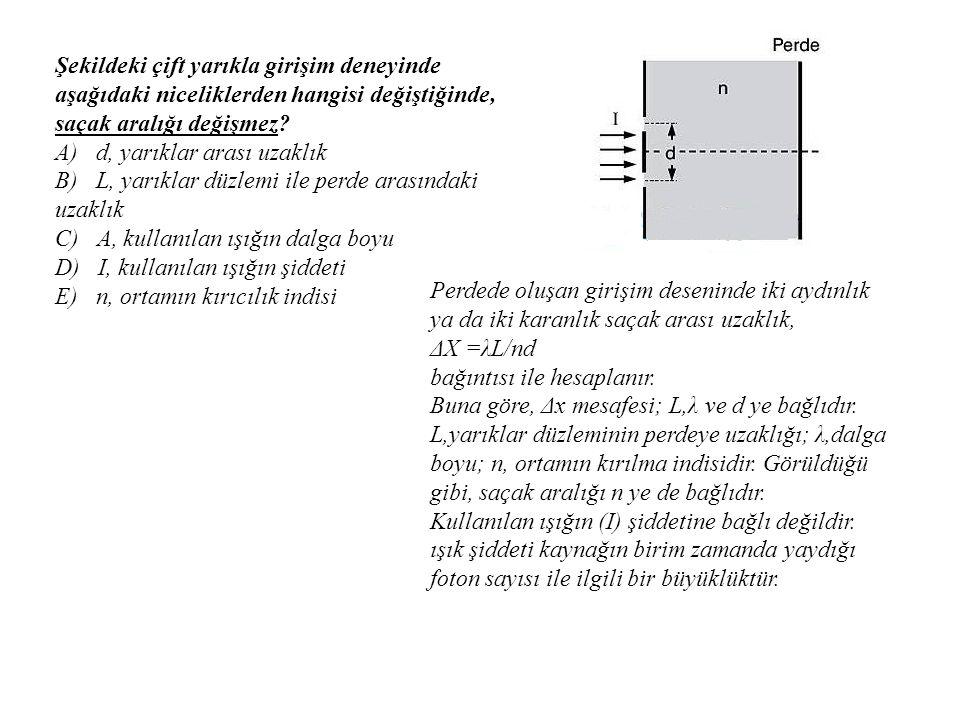 Şekildeki çift yarıkla girişim deneyinde aşağıdaki niceliklerden hangisi değiştiğinde, saçak aralığı değişmez? A) d, yarıklar arası uzaklık B) L, yarı