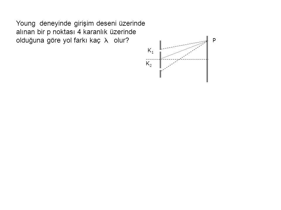 K 1 K 2 P Young deneyinde girişim deseni üzerinde alınan bir p noktası 4 karanlık üzerinde olduğuna göre yol farkı kaç  olur?