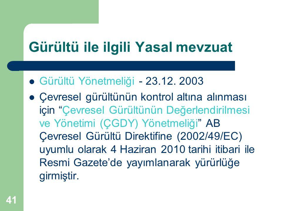 """Gürültü ile ilgili Yasal mevzuat  Gürültü Yönetmeliği - 23.12. 2003  Çevresel gürültünün kontrol altına alınması için """"Çevresel Gürültünün Değerlend"""