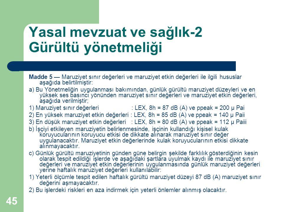 Yasal mevzuat ve sağlık-2 Gürültü yönetmeliği Madde 5 — Maruziyet sınır değerleri ve maruziyet etkin değerleri ile ilgili hususlar aşağıda belirtilmiş