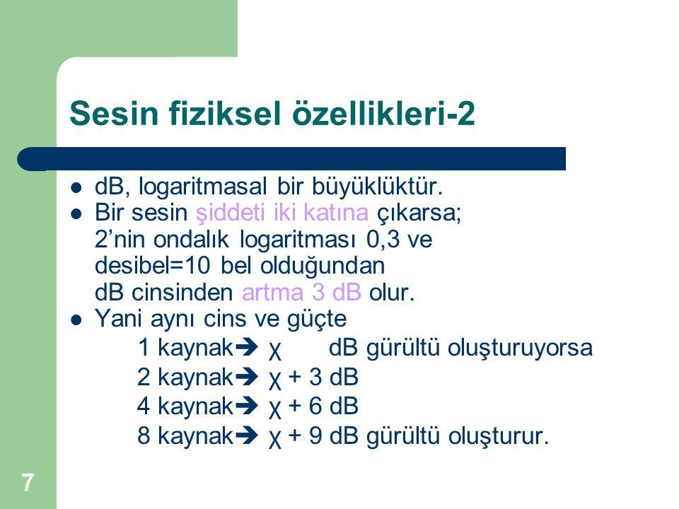 Sesin fiziksel özellikleri-2  dB, logaritmasal bir büyüklüktür.  Bir sesin şiddeti iki katına çıkarsa; 2'nin ondalık logaritması 0,3 ve desibel=10 b