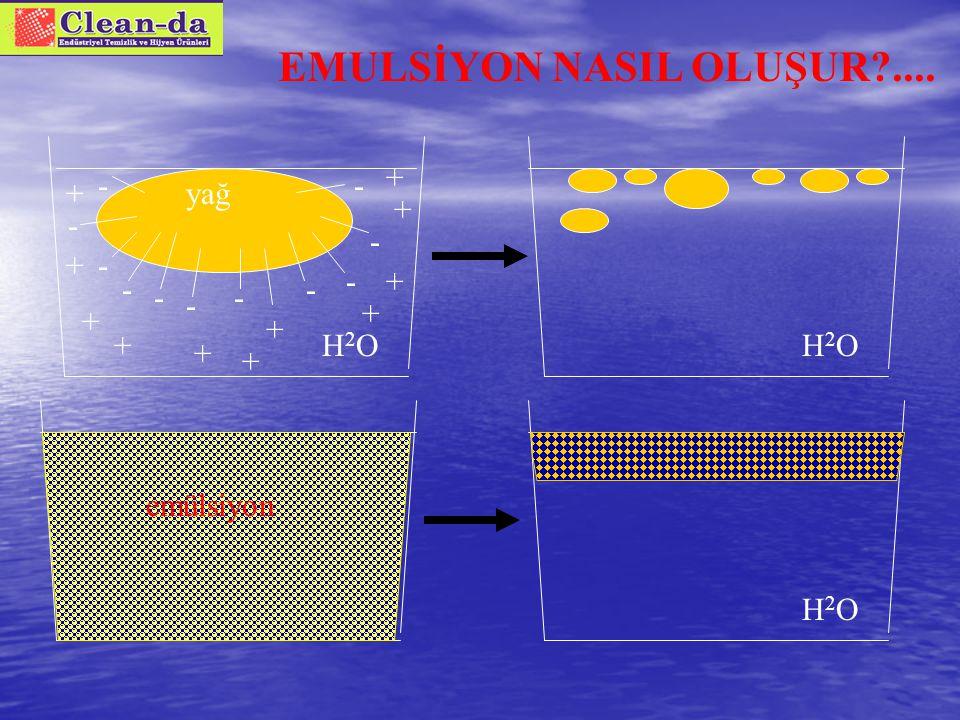 Çalışma Mekanizması H2OH2O yağ H2OH2O