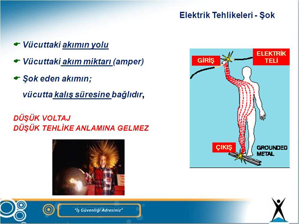 Elektrik Çarpması • Elektrik akımının vücuttan geçecek şekilde kişinin bir elektrik kaynağı ile teması sonucu yaralanması veya ölümü •Etkileyen faktörler –Elektrik devresinin tamamlanıp tamamlanmadığı –Akımın gerilimi (Voltaj) –Akımın cinsi (ASC, DC) –Akımın şiddeti (Amper) –Akımın geçtiği yol –Akımın dokulardan geçtiği süre –Vücut dokularının direnci