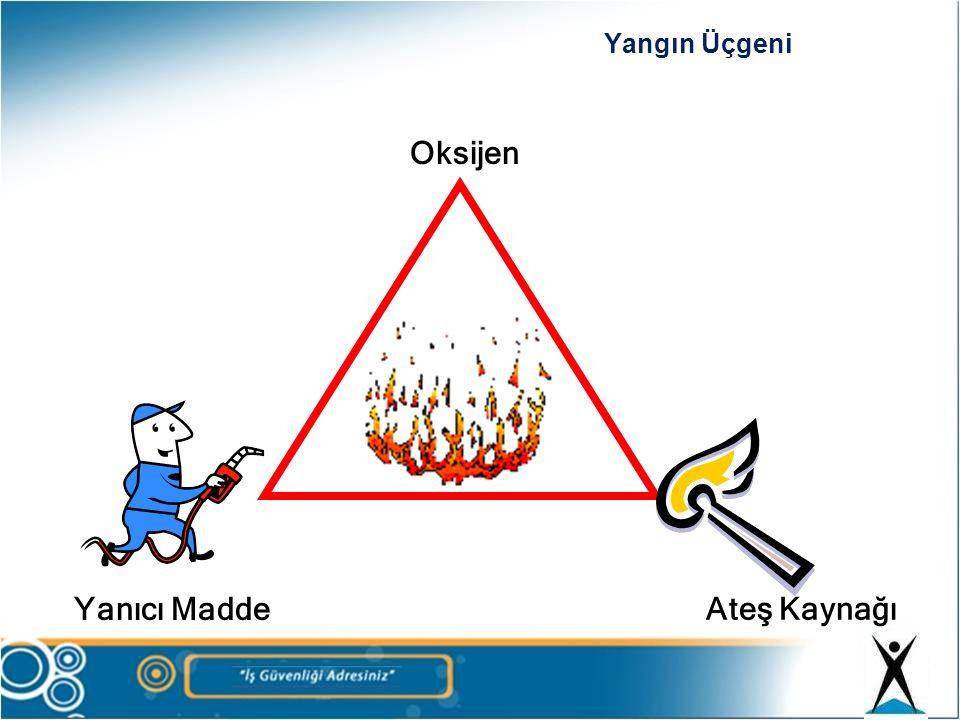 Oksijen Ateş Kaynağı Yanıcı Madde Yangın Üçgeni