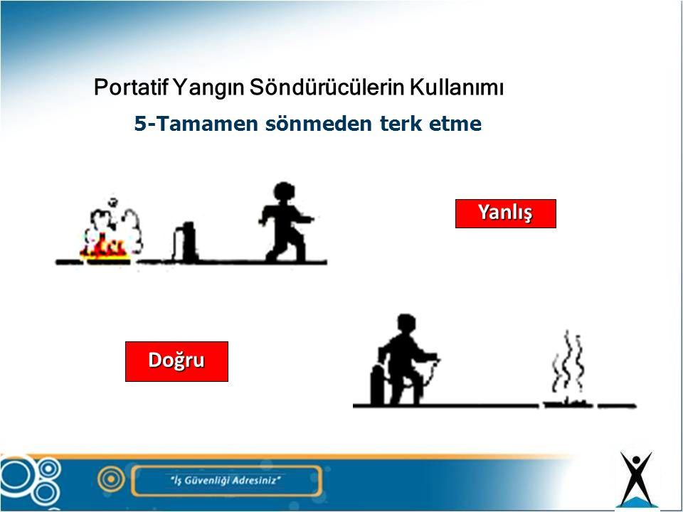 Portatif Yangın Söndürücülerin Kullanımı 6-Tüpü kontrol et ve yerine kaldır (Tüpler rahat ulaşılabilir bölgede ve görme mesafesinde olmalıdır) Yanlış Doğru