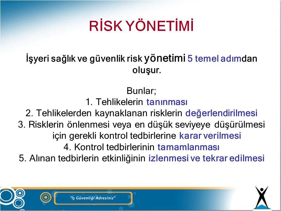 RİSK YÖNETİMİ İşyeri sağlık ve güvenlik risk yönetimi 5 temel adımdan oluşur. Bunlar; 1.Tehlikelerin tanınması 2.Tehlikelerden kaynaklanan risklerin d