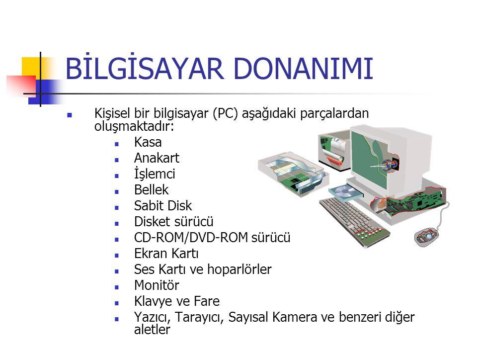  Kişisel bir bilgisayar (PC) aşağıdaki parçalardan oluşmaktadır:  Kasa  Anakart  İşlemci  Bellek  Sabit Disk  Disket sürücü  CD-ROM/DVD-ROM sürücü  Ekran Kartı  Ses Kartı ve hoparlörler  Monitör  Klavye ve Fare  Yazıcı, Tarayıcı, Sayısal Kamera ve benzeri diğer aletler