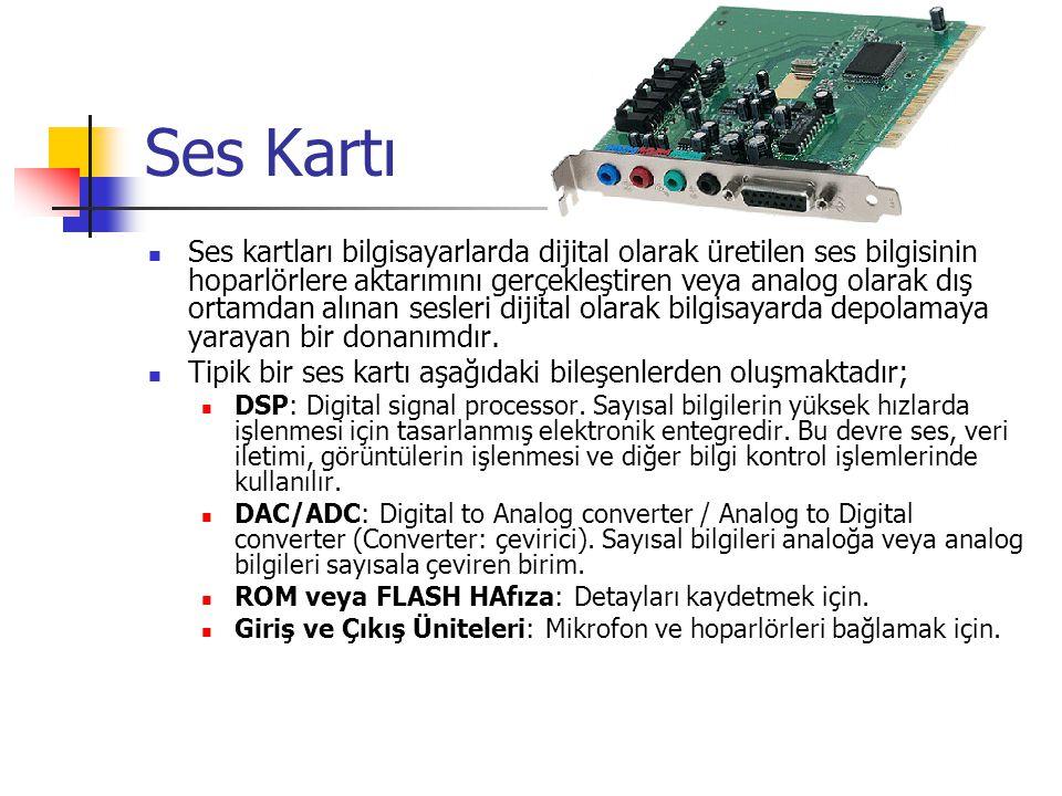 Ses Kartı  Ses kartları bilgisayarlarda dijital olarak üretilen ses bilgisinin hoparlörlere aktarımını gerçekleştiren veya analog olarak dış ortamdan alınan sesleri dijital olarak bilgisayarda depolamaya yarayan bir donanımdır.