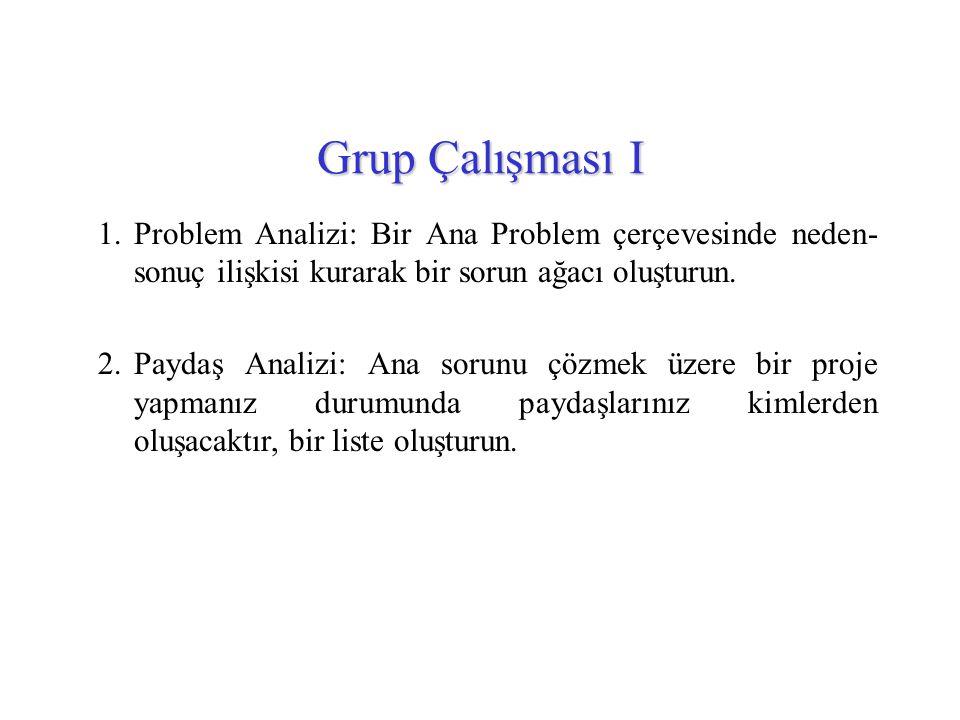 Grup Çalışması I 1.Problem Analizi: Bir Ana Problem çerçevesinde neden- sonuç ilişkisi kurarak bir sorun ağacı oluşturun. 2.Paydaş Analizi: Ana sorunu