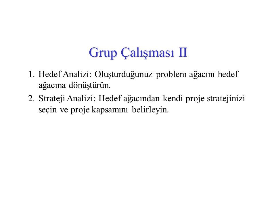 Grup Çalışması II 1.Hedef Analizi: Oluşturduğunuz problem ağacını hedef ağacına dönüştürün. 2.Strateji Analizi: Hedef ağacından kendi proje stratejini