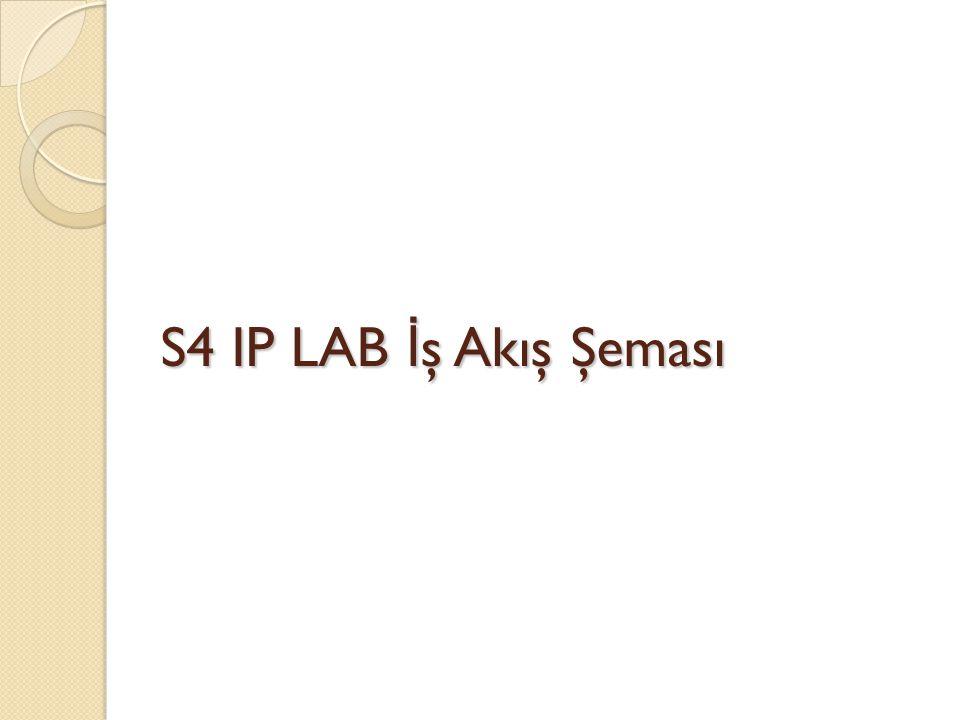 S4 IP LAB İ ş Akış Şeması