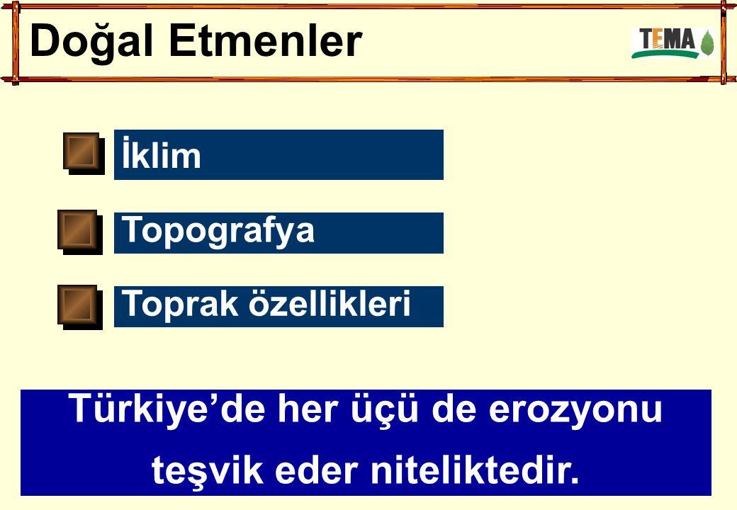 Doğal Etmenler İklim Topografya Toprak özellikleri Türkiye'de her üçü de erozyonu teşvik eder niteliktedir.