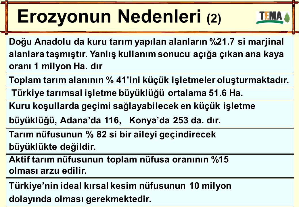 Doğu Anadolu da kuru tarım yapılan alanların %21.7 si marjinal alanlara taşmıştır. Yanlış kullanım sonucu açığa çıkan ana kaya oranı 1 milyon Ha. dır
