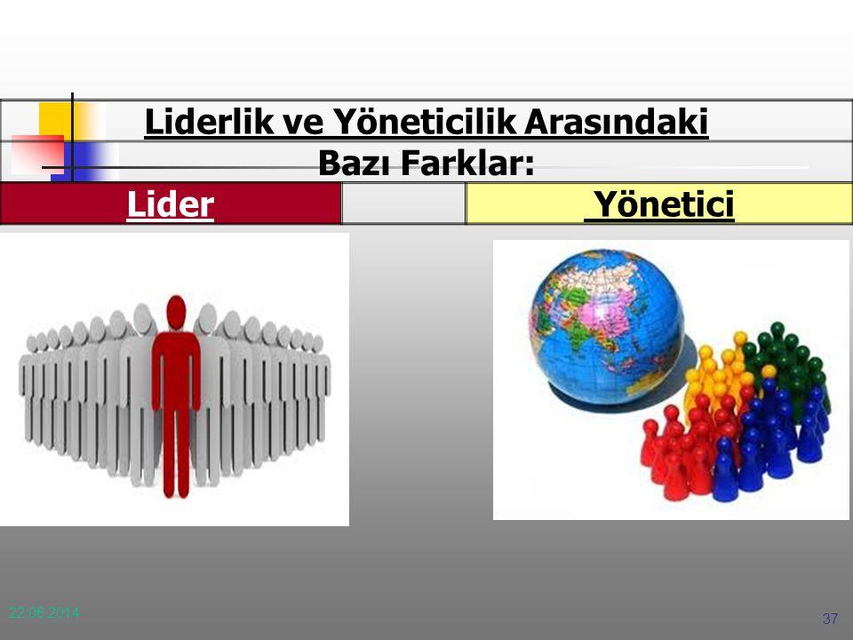 37 22.06.2014 Liderlik ve Yöneticilik Arasındaki Bazı Farklar: Lider Yönetici
