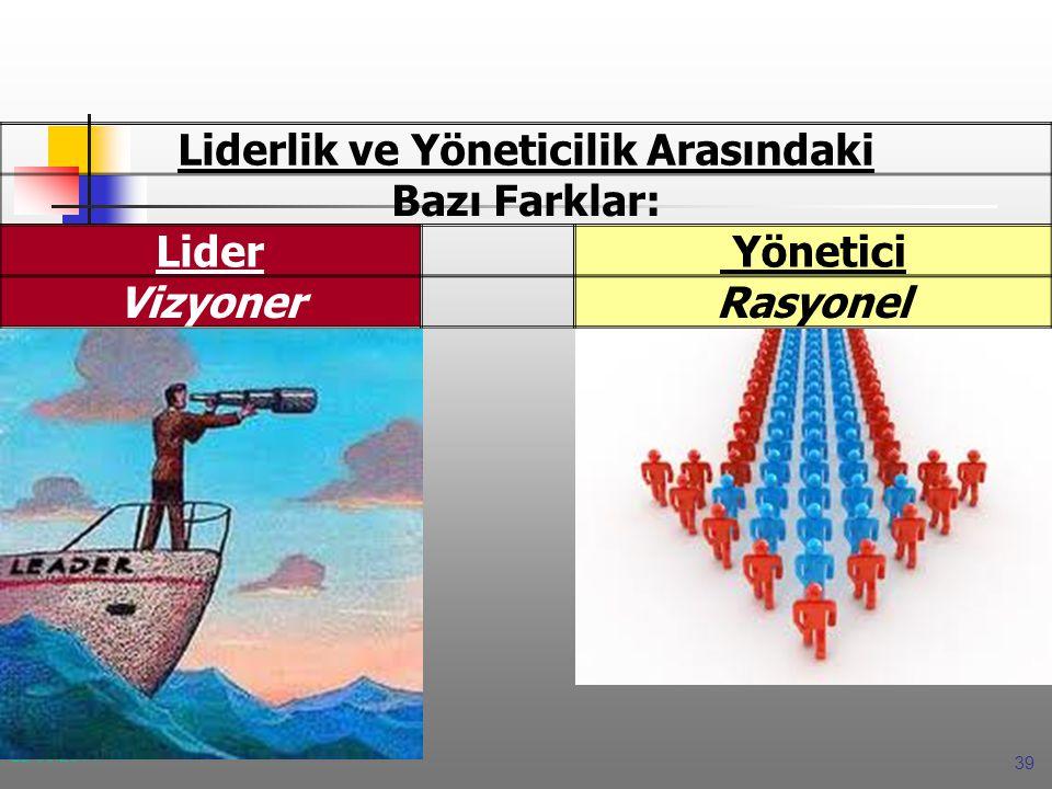 39 22.06.2014 Liderlik ve Yöneticilik Arasındaki Bazı Farklar: Lider Yönetici VizyonerRasyonel
