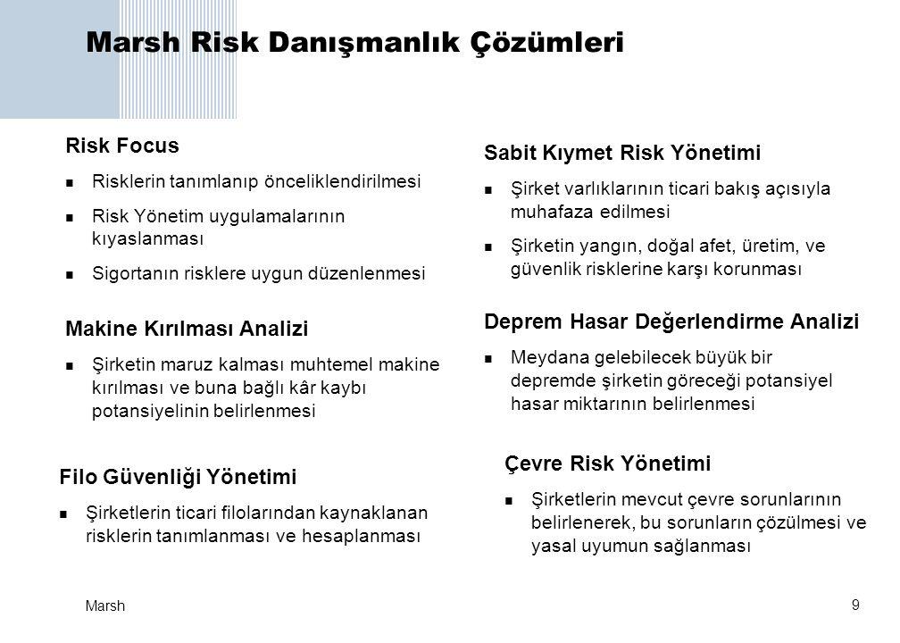 9 Marsh Marsh Risk Danışmanlık Çözümleri Risk Focus  Risklerin tanımlanıp önceliklendirilmesi  Risk Yönetim uygulamalarının kıyaslanması  Sigortanı