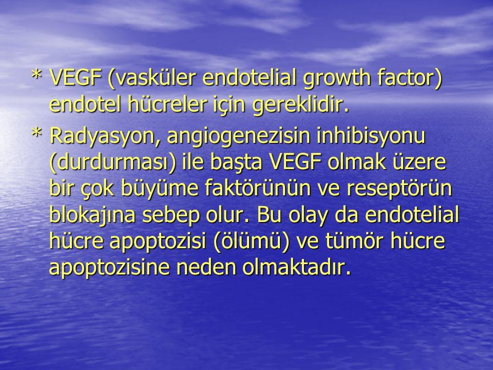 * VEGF (vasküler endotelial growth factor) endotel hücreler için gereklidir. * Radyasyon, angiogenezisin inhibisyonu (durdurması) ile başta VEGF olmak