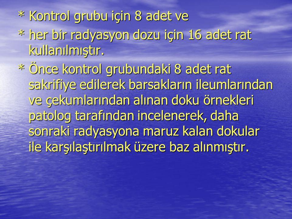 * Ratlar Uludağ Üniversitesi Deney Hayvanları Araştırma ve İnceleme Merkezi'nden temin edilmiştir.