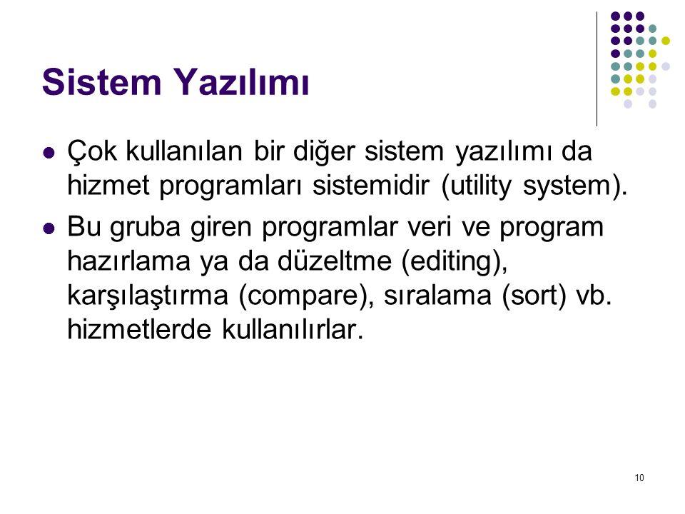 10 Sistem Yazılımı  Çok kullanılan bir diğer sistem yazılımı da hizmet programları sistemidir (utility system).  Bu gruba giren programlar veri ve p