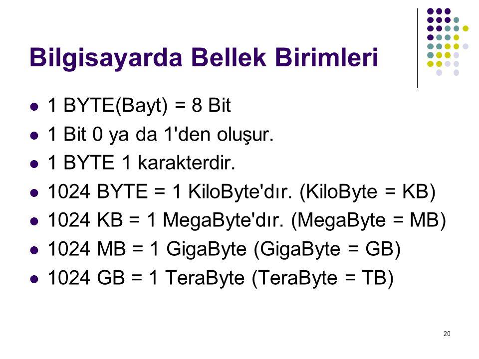 20 Bilgisayarda Bellek Birimleri  1 BYTE(Bayt) = 8 Bit  1 Bit 0 ya da 1'den oluşur.  1 BYTE 1 karakterdir.  1024 BYTE = 1 KiloByte'dır. (KiloByte