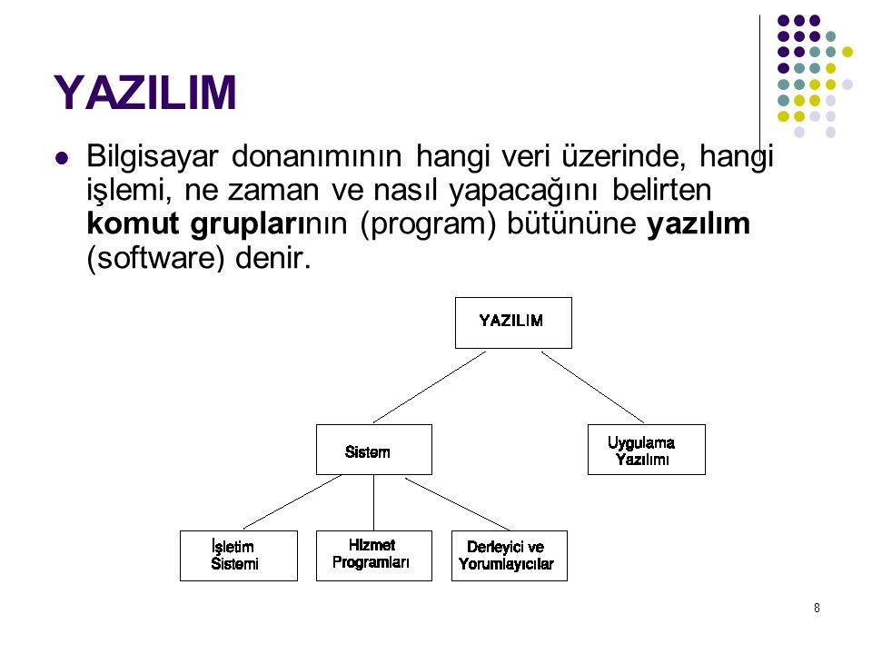 9 SİSTEM YAZILIMI  Programlama dili sistemi (language system) bir sistem yazılımıdır.