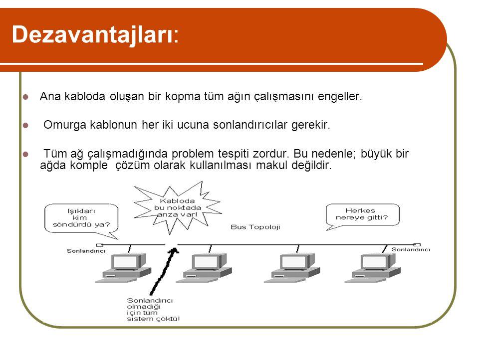  Ana kabloda oluşan bir kopma tüm ağın çalışmasını engeller.  Omurga kablonun her iki ucuna sonlandırıcılar gerekir.  Tüm ağ çalışmadığında problem