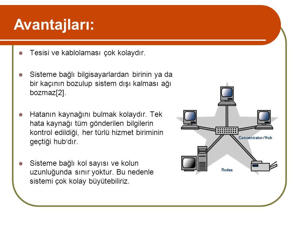  Tesisi ve kablolaması çok kolaydır.  Sisteme bağlı bilgisayarlardan birinin ya da bir kaçının bozulup sistem dışı kalması ağı bozmaz[2].  Hatanın