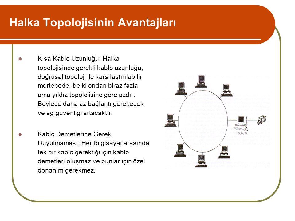 Halka Topolojisinin Avantajları  Kısa Kablo Uzunluğu: Halka topolojisinde gerekli kablo uzunluğu, doğrusal topoloji ile karşılaştırılabilir mertebede