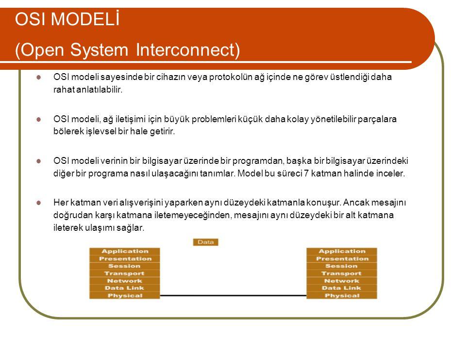OSI MODELİ (Open System Interconnect)  OSI modeli sayesinde bir cihazın veya protokolün ağ içinde ne görev üstlendiği daha rahat anlatılabilir.  OSI