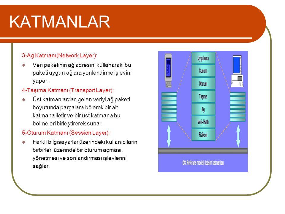 KATMANLAR 3-Ağ Katmanı(Network Layer):  Veri paketinin ağ adresini kullanarak, bu paketi uygun ağlara yönlendirme işlevini yapar. 4-Taşıma Katmanı (T