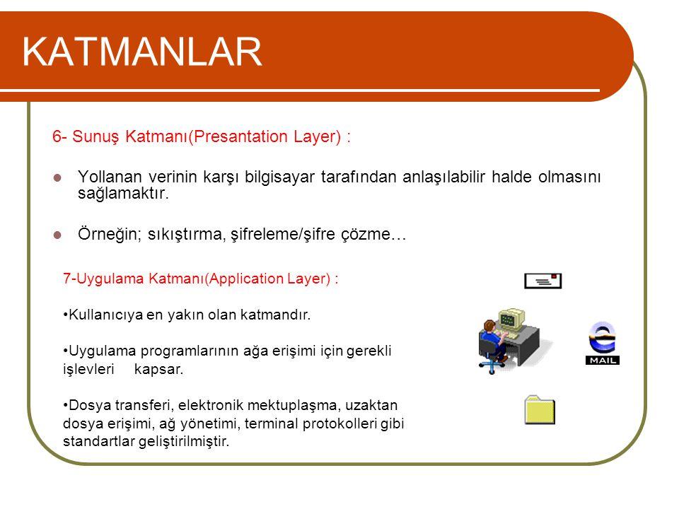 KATMANLAR 6- Sunuş Katmanı(Presantation Layer) :  Yollanan verinin karşı bilgisayar tarafından anlaşılabilir halde olmasını sağlamaktır.  Örneğin; s