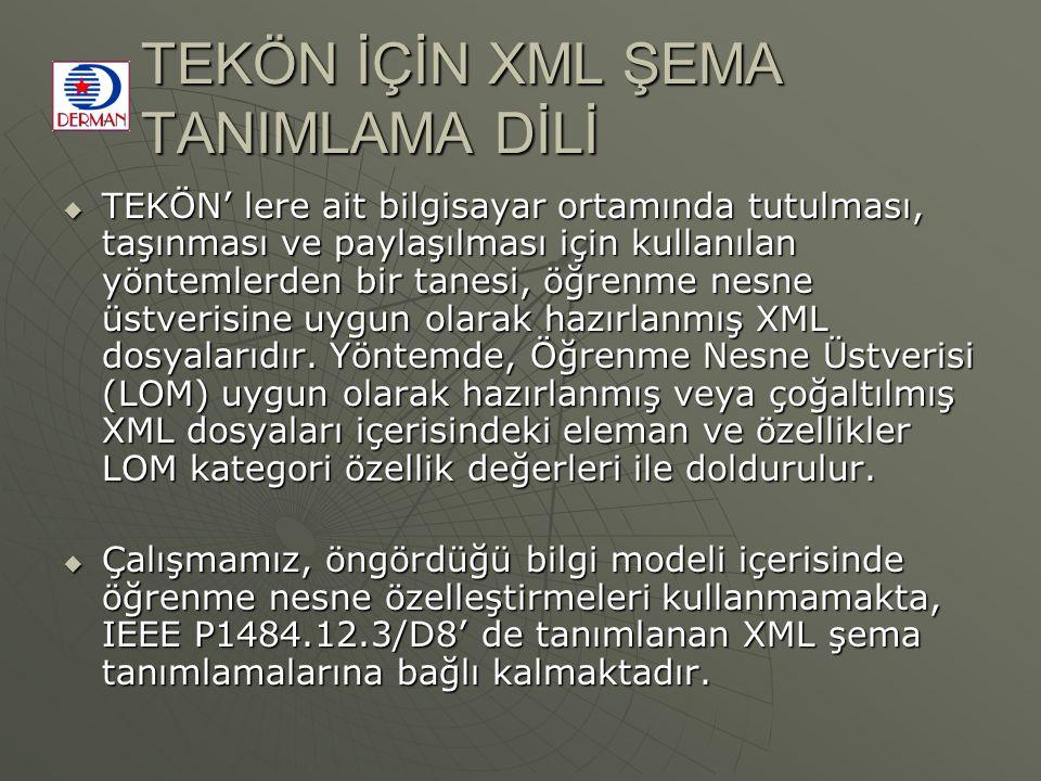 TEKÖN İÇİN XML ŞEMA TANIMLAMA DİLİ  TEKÖN' lere ait bilgisayar ortamında tutulması, taşınması ve paylaşılması için kullanılan yöntemlerden bir tanesi, öğrenme nesne üstverisine uygun olarak hazırlanmış XML dosyalarıdır.