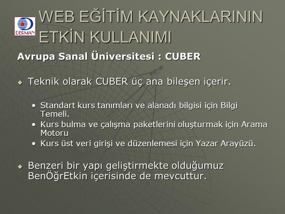 WEB EĞİTİM KAYNAKLARININ ETKİN KULLANIMI Avrupa Sanal Üniversitesi : CUBER  Teknik olarak CUBER üç ana bileşen içerir. •Standart kurs tanımları ve al