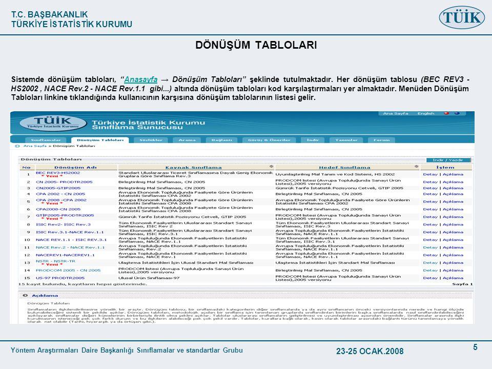 T.C. BAŞBAKANLIK TÜRKİYE İSTATİSTİK KURUMU Yöntem Araştırmaları Daire Başkanlığı Sınıflamalar ve standartlar Grubu 23-25 OCAK.2008 5 DÖNÜŞÜM TABLOLARI