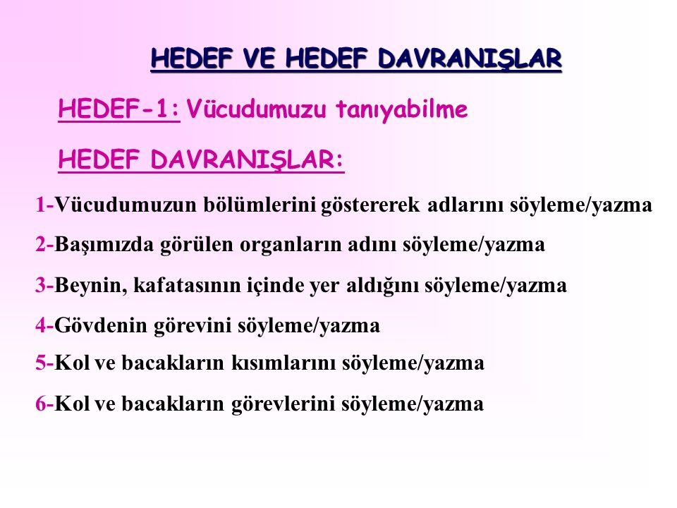 HAZIRLAYAN: Mustafa Kemal Demir Mustafa Kemal Demir Türkçe Ana Dili Öğretmeni KONU: VÜCUDUMUZU TANIYALIM