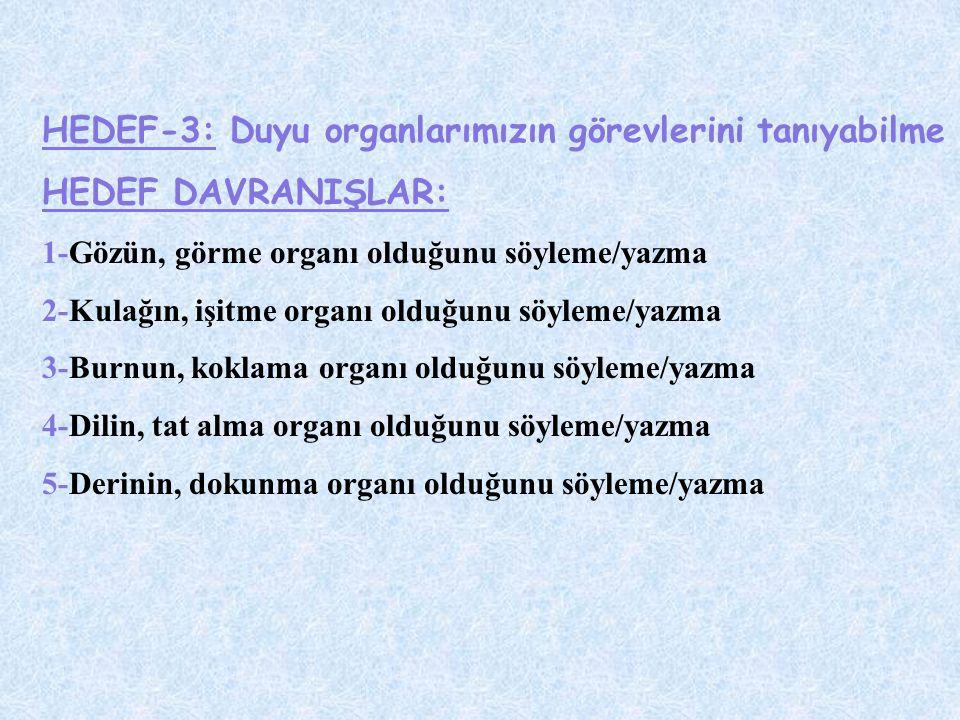 HEDEF-2: Duyu organlarımızı tanıyabilme HEDEF DAVRANIŞLAR: 1-Duyu organlarını, kendi vücudu üzerinde göstererek adlarını söyleme/yazma 2-Her bir duyu organımızın sağlıklı yaşama için önemini söyleme/yazma 3-Duyu organlarımızı model/şemalar üzerinde gösterme