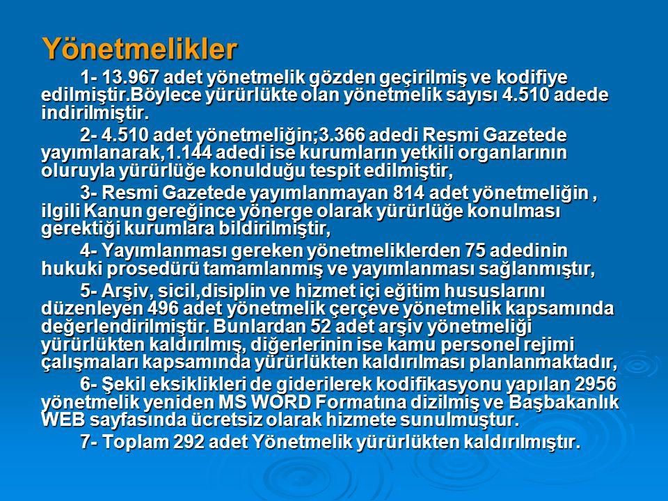 Yönetmelikler 1- 13.967 adet yönetmelik gözden geçirilmiş ve kodifiye edilmiştir.Böylece yürürlükte olan yönetmelik sayısı 4.510 adede indirilmiştir.