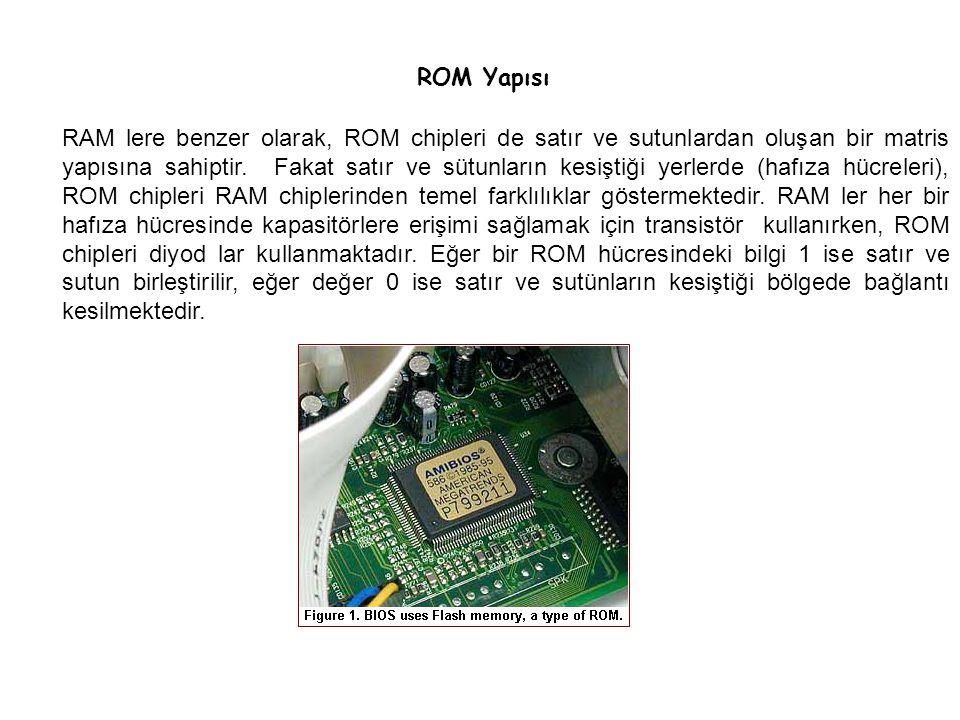 RAM lere benzer olarak, ROM chipleri de satır ve sutunlardan oluşan bir matris yapısına sahiptir. Fakat satır ve sütunların kesiştiği yerlerde (hafıza